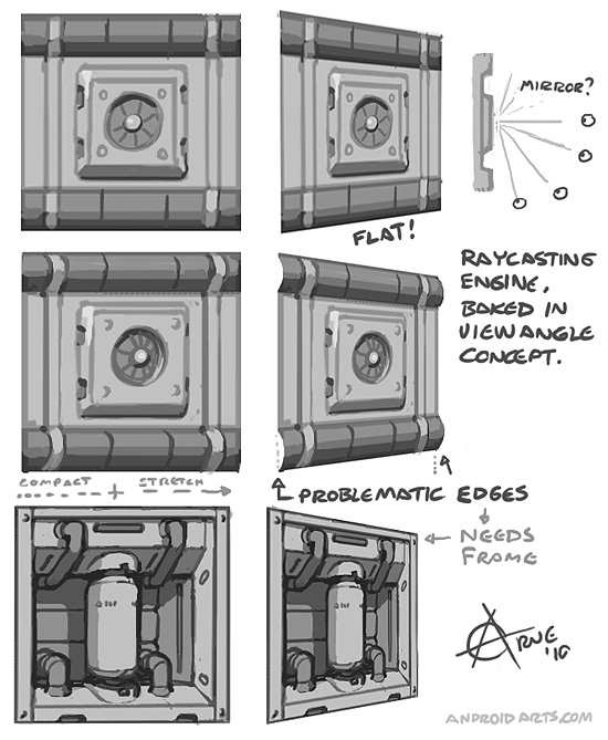 Raycasting, baked in view angles illustration