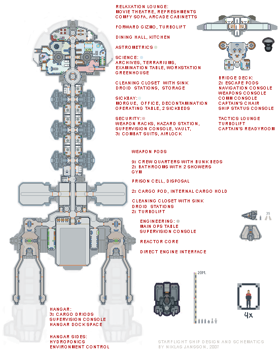 Top Spaceship Interior Design Layout 550 x 700 · 67 kB · png