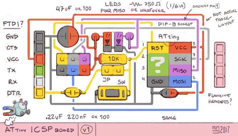 Beginner's perspective on electronics