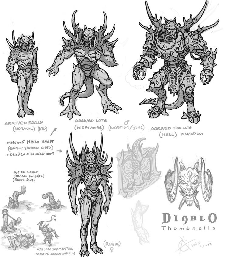 Diablo Monsters